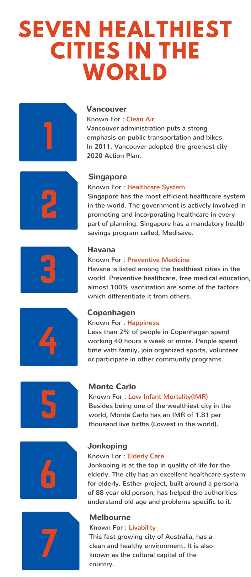 Healthiest Cities in the World